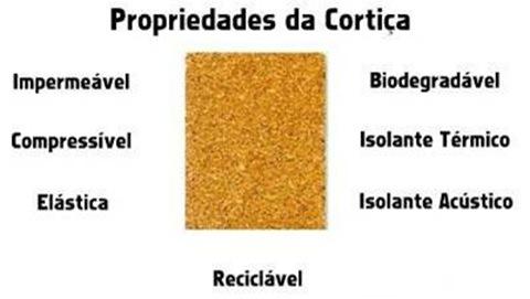 Cortiça_propriedades_2